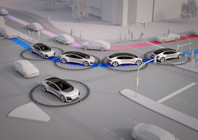 Audi Innovation